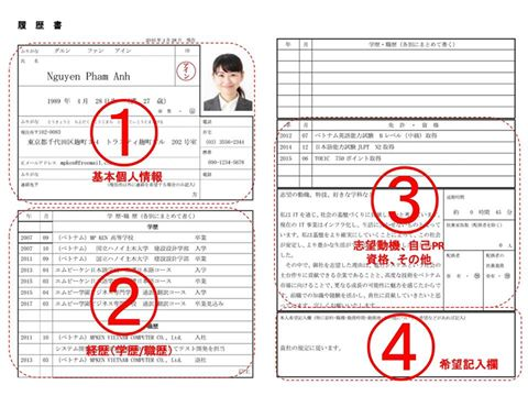 Hướng dẫn cách viết CV tiếng Nhật chi tiết nhất